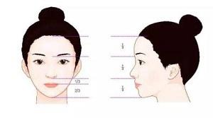 玉林做隆鼻修复手术有哪些方法