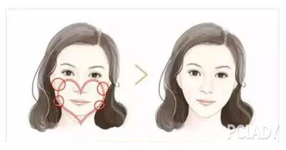 瘦脸针和面部吸脂哪种减肥效果比较好