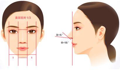 做自体软骨隆鼻术后鼻子会变形吗?